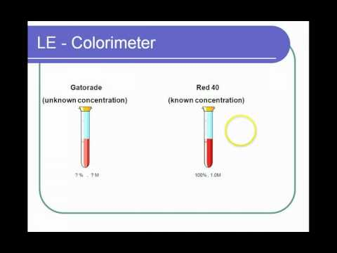 how to perform colorimetry - YouTube