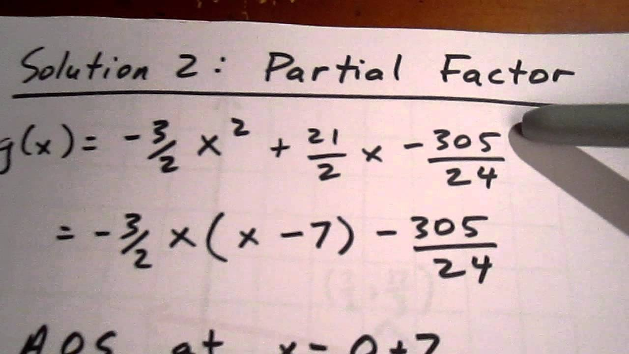 how to work out if function has inverse