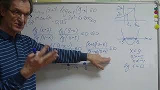 Система логарифмического и показательного неравенства