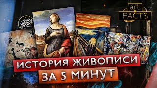 Вся история живописи за 5 минут  ART I FACTS