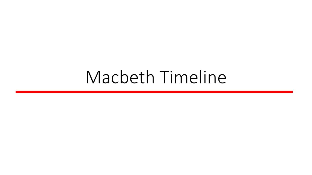 Macbeth Timeline - YouTube
