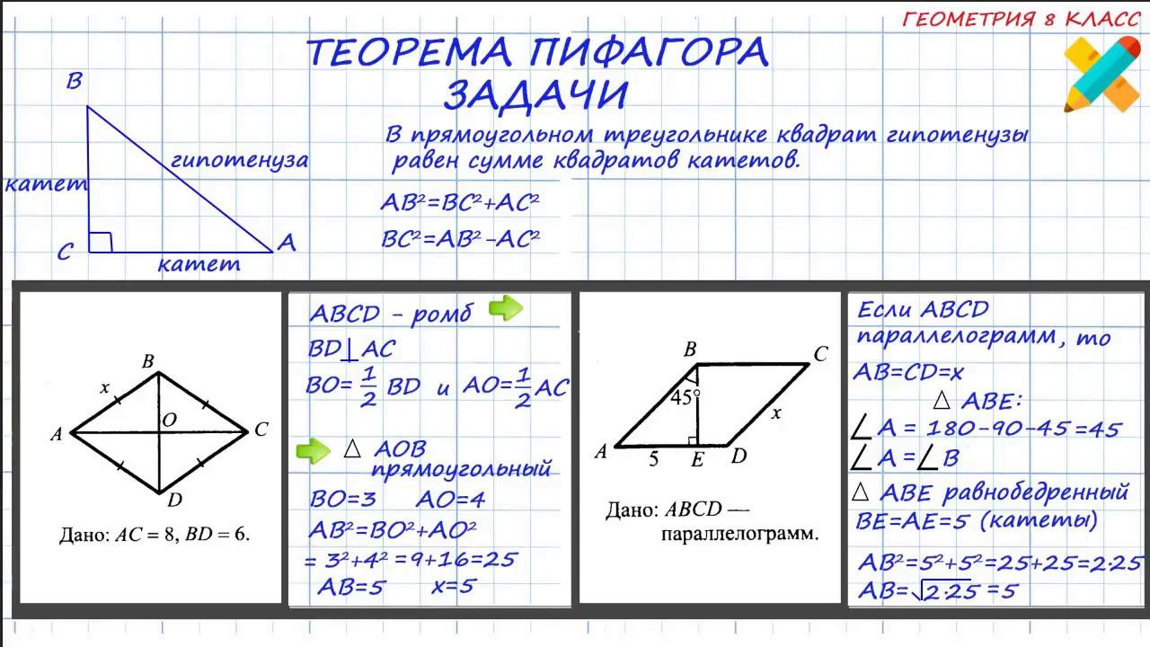 Задачи пифагора с решением для 6 класса решение задач точка м находится на расстоянии