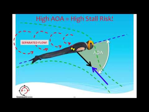 Wingsuit Aerodynamics: Angle of Attack (Part 1)