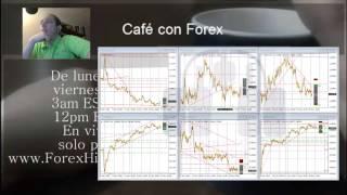 Forex con Café del 17 de Noviembre