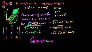 التكامل السطحي مثال 2(جزء 2)