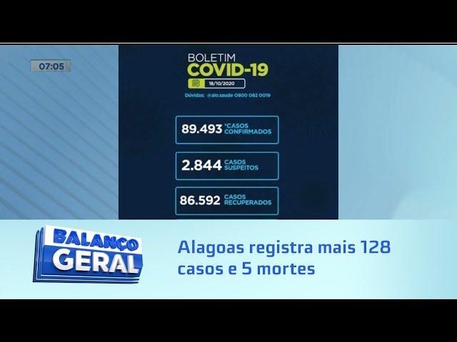 Alagoas registra mais 128 casos e 5 mortes