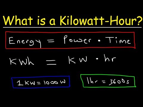 What is a Kilowatt hour?