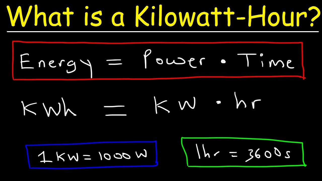 What is a Kilowatt hour  YouTube