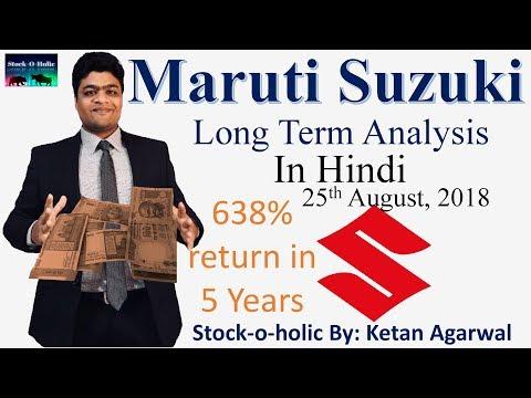 Maruti Suzuki Long Term Analysis | Fundamentals | Stock Analysis | In Hindi | 25-08-2018