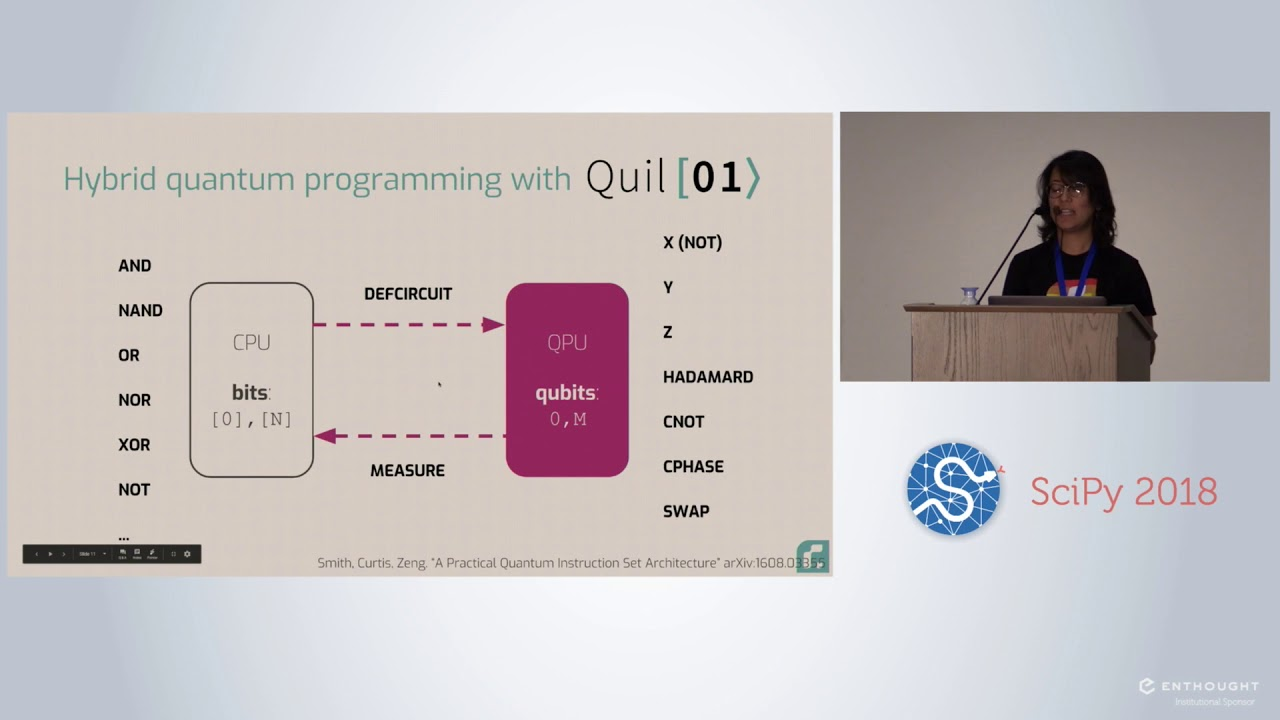 Image from pyQuil: Easy, Hybrid Quantum Programming
