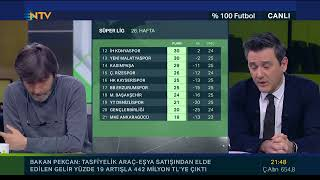 Rıdvan Dilmen ve Murat Kosova ile %100 Futbol | Fenerbahçe - Göztepe (21 Şubat 2021)
