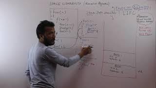 Space complexity for recursive algorithm