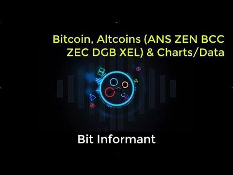 Bitcoin, Altcoins (ANS ZEN BCC ZEC DGB XEL) & Charts/Data