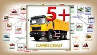 Грузовые автомобили - для детей старше 5лет - iMap4kids(Названия и назначение грузовиков, большие и малые грузовики, специальные и специализированные грузовые..., 2014-04-22T14:00:56.000Z)