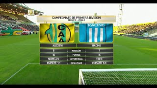 Aldosivi vs Racing Club full match