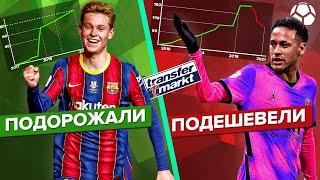 10 ПОДОРОЖАВШИХ и 10 ПОДЕШЕВЕВШИХ футболистов в 2021-м году