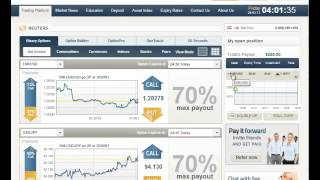 TradeRush Broker Review Binary Options Tutorial Demo Trading for USA Traders