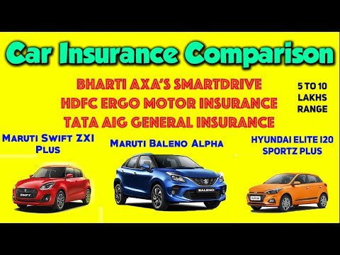 हिंदी - Top Car Insurance Policy For 5 To 10 Lakhs Cars | HDFC ERGO | TATA AIG | Bharati AXA