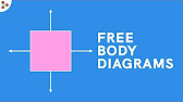 Free body diagrams youtube 418 ccuart Gallery