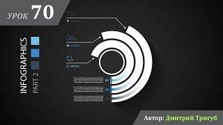 Уроки Adobe Illustrator. Урок №70: Как создавать инфографику в Adobe Illustrator. Часть 2