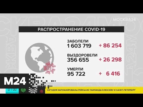 Число заразившихся коронавирусом в мире достигло 1 603 719 - Москва 24