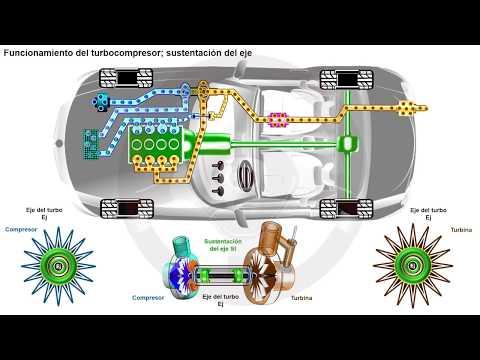 Sustentación del eje del turbocompresor (1/5)