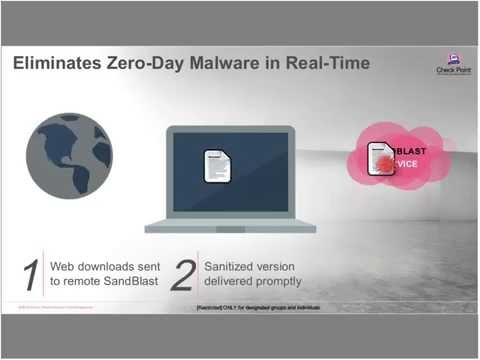 Secure Every Click – Advanced Protection Against Phishing and Downloaded Malware
