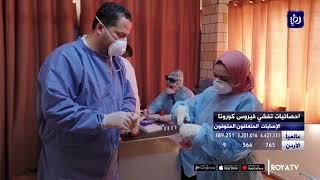 8 إصابات جديدة بفيروس كورونا في الأردن الخميس 4/6/2020