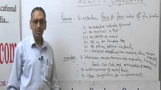 Audit -- Objectives Lecture, BCom by Mr. B.K. Jain.