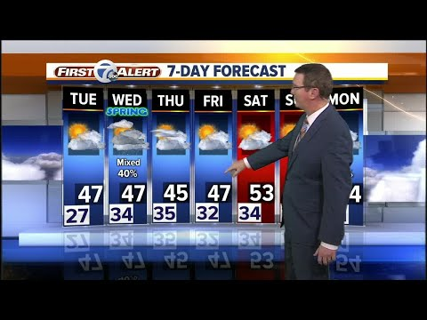 Metro Detroit Weather: Warmer tomorrow and late this week