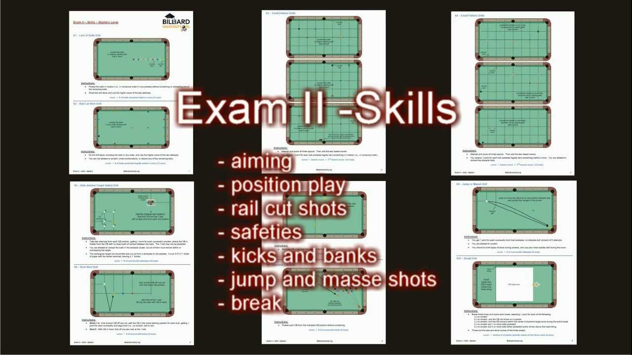 Exams - Billiard University (BU)