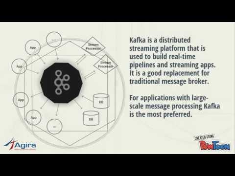 Kafka And Zookeeper Multi Node Cluster Setup