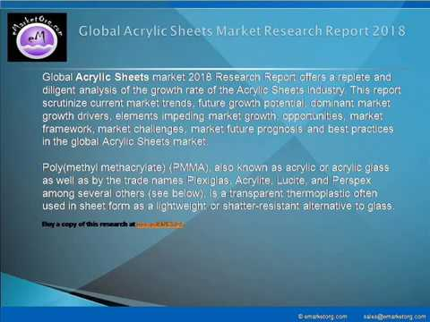 Acrylic Sheets Market Based On Industrial Share, Forecast, and Growth Rate