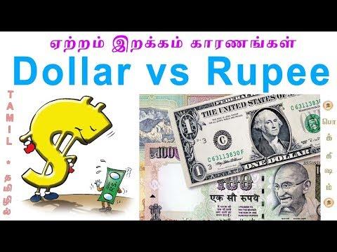 டாலரின் விலை நிர்ணயம் எப்படி செய்யப்படுகின்றது | Rupee Depreciating Explained In Tamil | Vicky