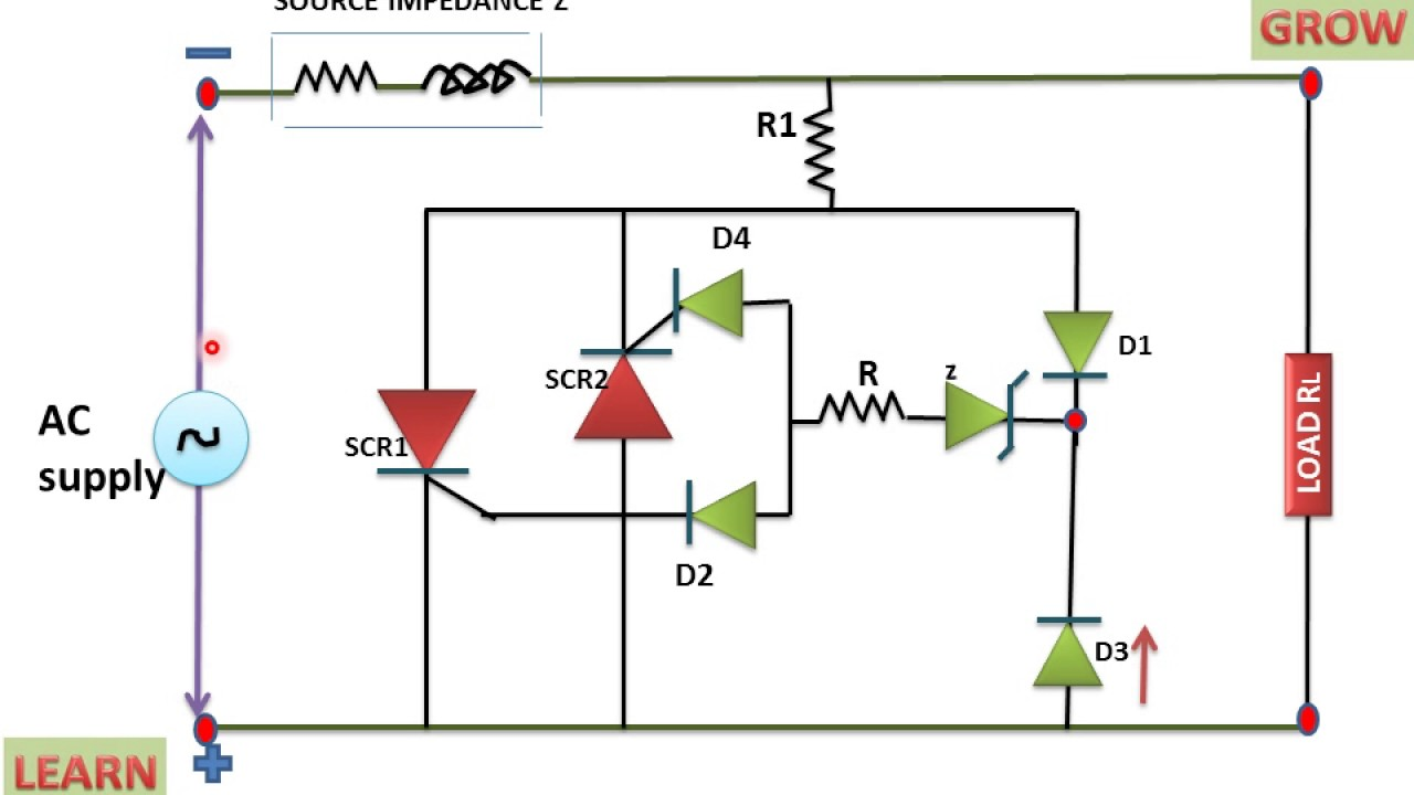 Over Voltage Protection Using SCR
