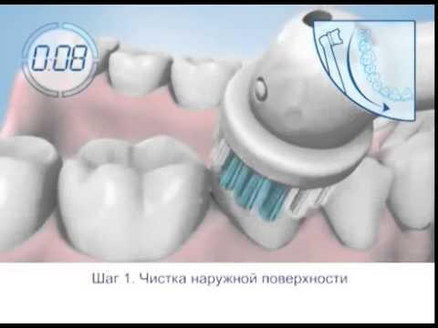 oralb-shop.net| Как правильно чистить зубы электрической зубной щеткой от Oral-B