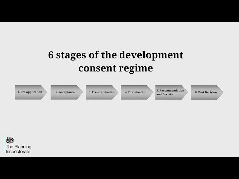 6 Stages of the national infrastructure planning process