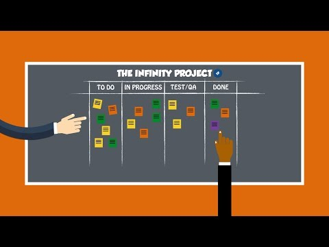 Agile Scrum Board With Ms Excel How To Only Usd