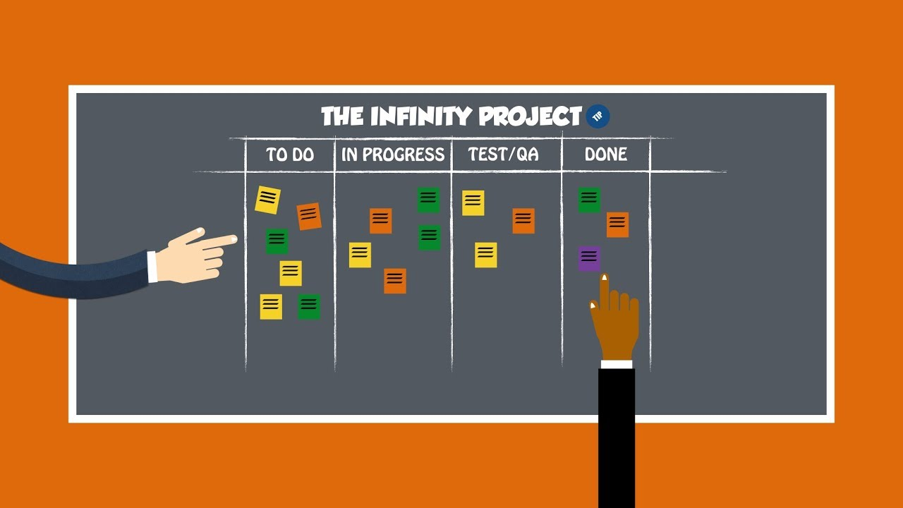 Agile Scrum Board With Ms Excel How To Only 5 Usd Youtube