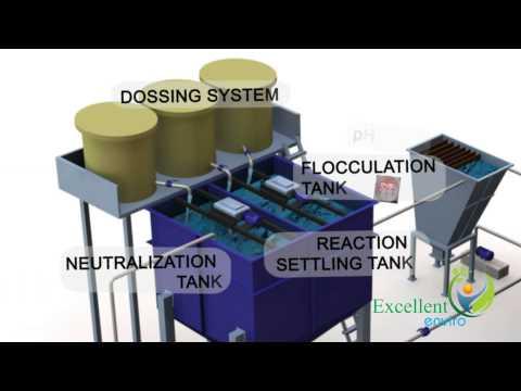 Continuous ETP Process