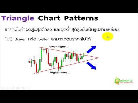 สอนเทรด Forex ฟรี -  วิธีใช้ Triangle chart pattern  | LINE : @GOLINKFX