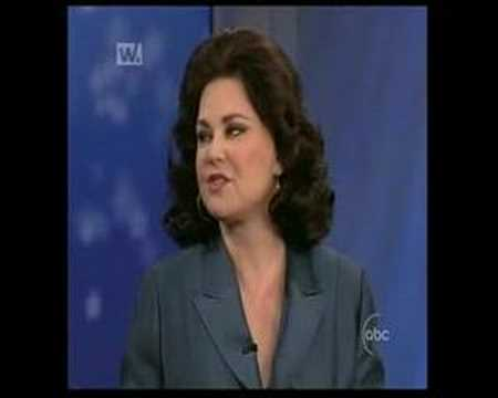 The View Season 10 guest Delta Burke