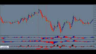 Forex Strategies and Secrets: #4 Sniper Strategy