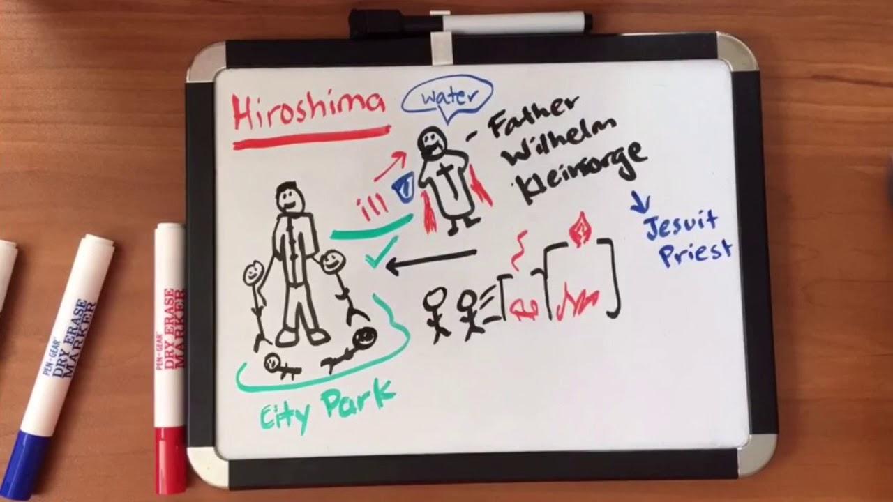 hiroshima chapter 1 summary