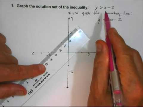 Lesson 2.1.1:  Two-Variable Linear Inequalities