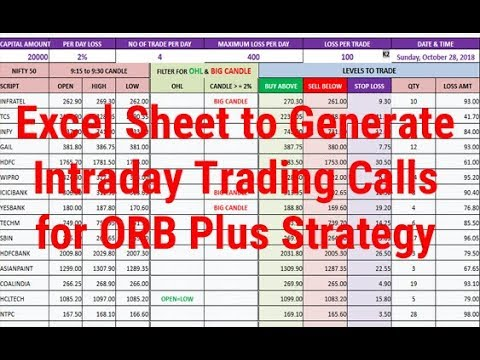 Excel Sheet to Generate Intraday Trading Calls for ORB Plus Strategy by Paisa To Banega