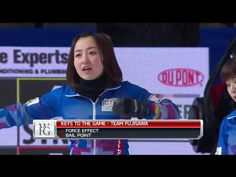 2018 World Financial Group Continental Cup of Curling - Englot vs. Fujisawa