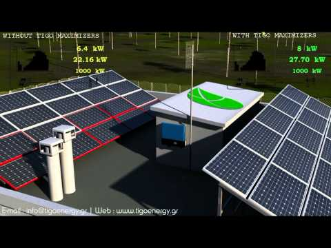 United Solar Energy Use Tigo Energy Maximizer to improve Solar Module system Efficiency