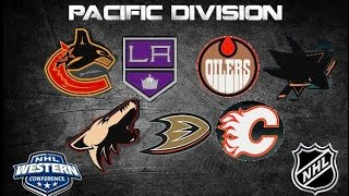 REVAMPING HOME JERSEYS OF THE PACIFIC DIVISION TEAMS!!!