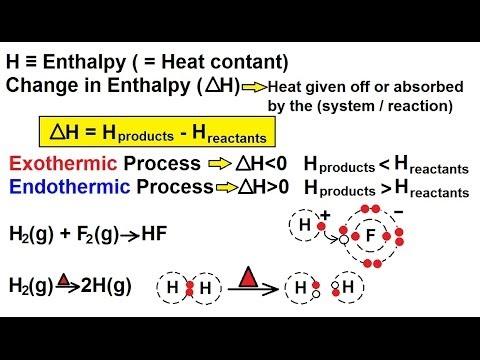 Chemistry Thermochemistry 3 Of 37 Enthalpy Definition Youtube